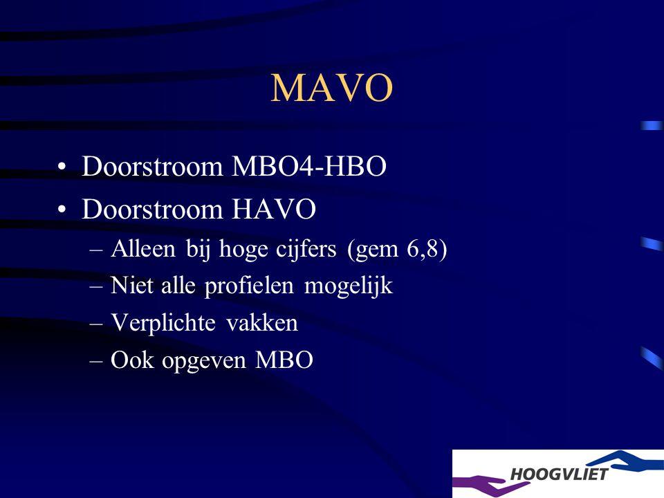 MAVO Doorstroom MBO4-HBO Doorstroom HAVO