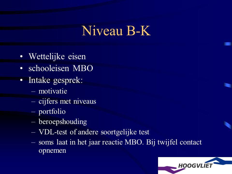 Niveau B-K Wettelijke eisen schooleisen MBO Intake gesprek: motivatie