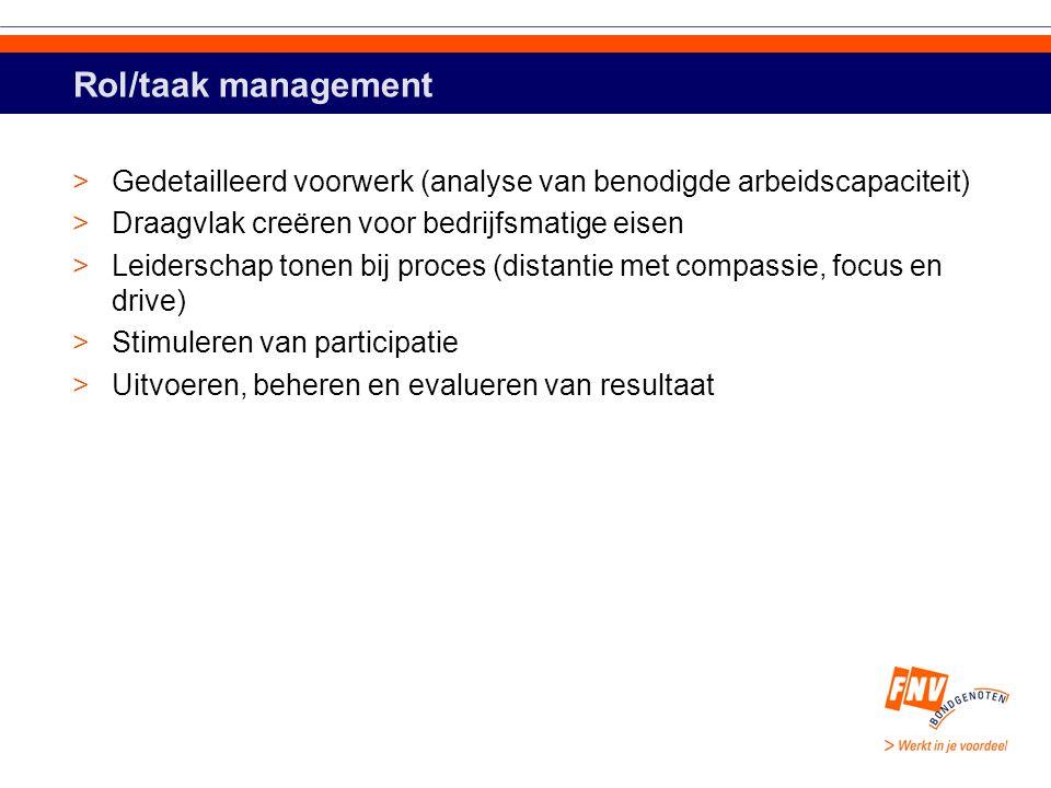Rol/taak management Gedetailleerd voorwerk (analyse van benodigde arbeidscapaciteit) Draagvlak creëren voor bedrijfsmatige eisen.