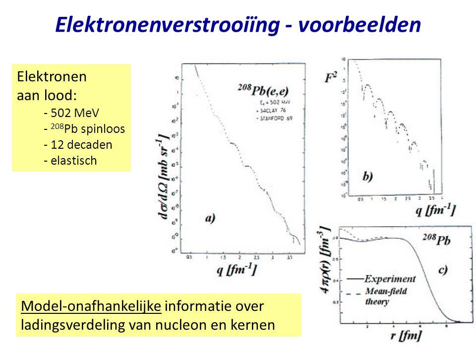 Elektronenverstrooiïng - voorbeelden