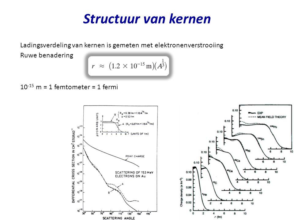 Structuur van kernen Ladingsverdeling van kernen is gemeten met elektronenverstrooiing. Ruwe benadering.