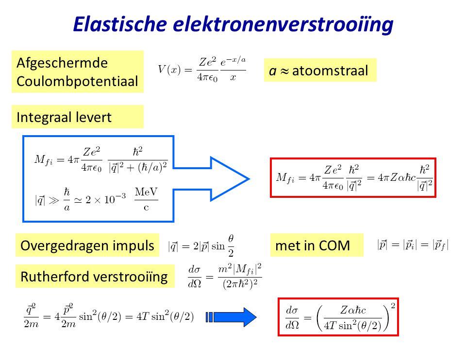 Elastische elektronenverstrooiïng