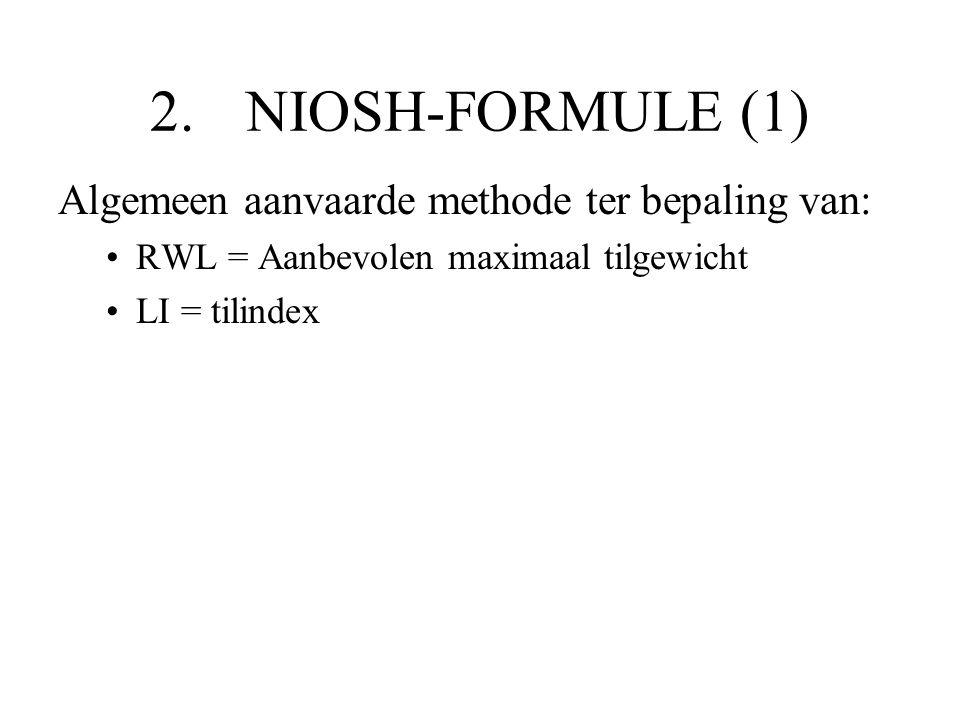 2. NIOSH-FORMULE (1) Algemeen aanvaarde methode ter bepaling van: