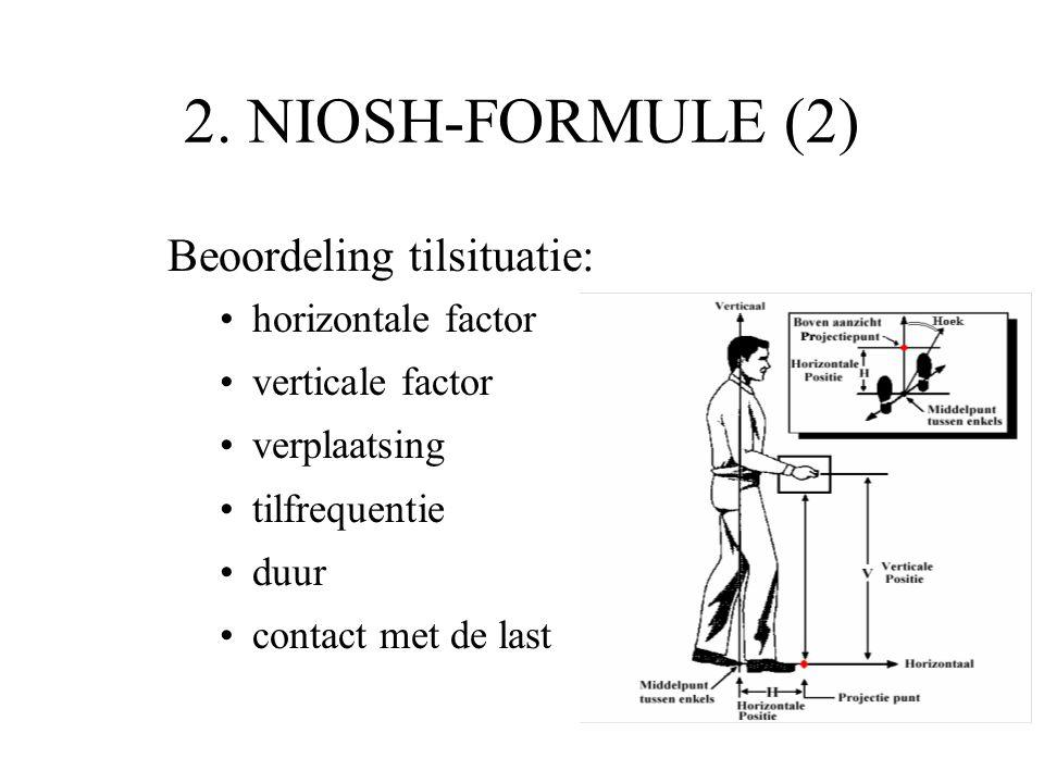 2. NIOSH-FORMULE (2) Beoordeling tilsituatie: horizontale factor
