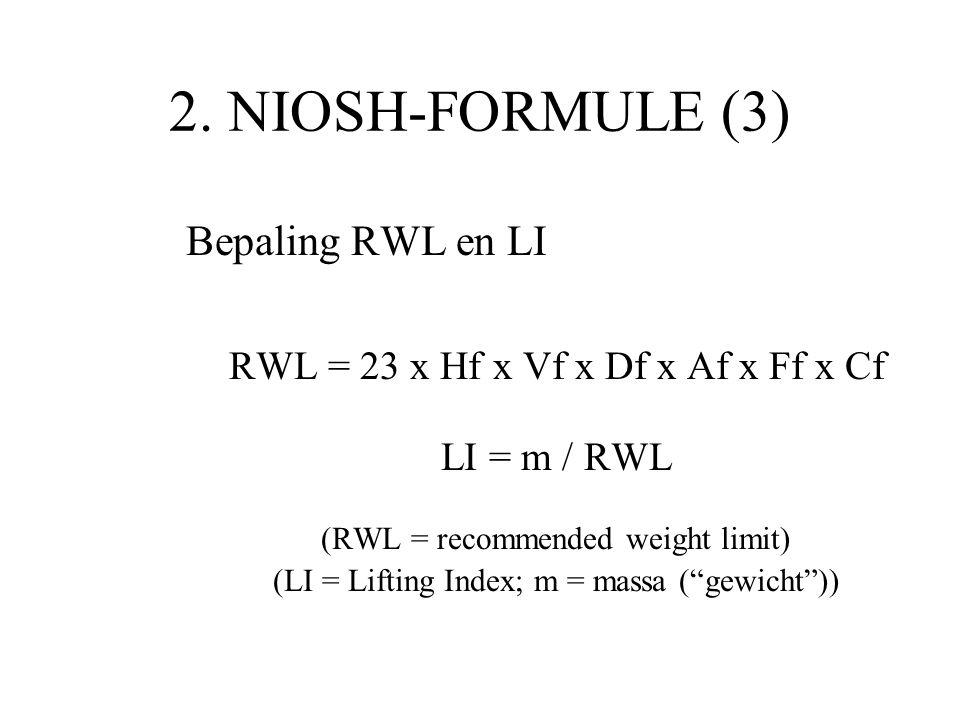2. NIOSH-FORMULE (3) Bepaling RWL en LI