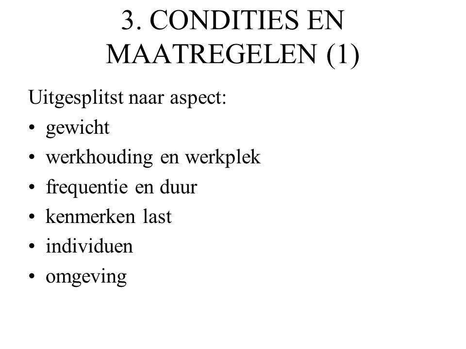 3. CONDITIES EN MAATREGELEN (1)