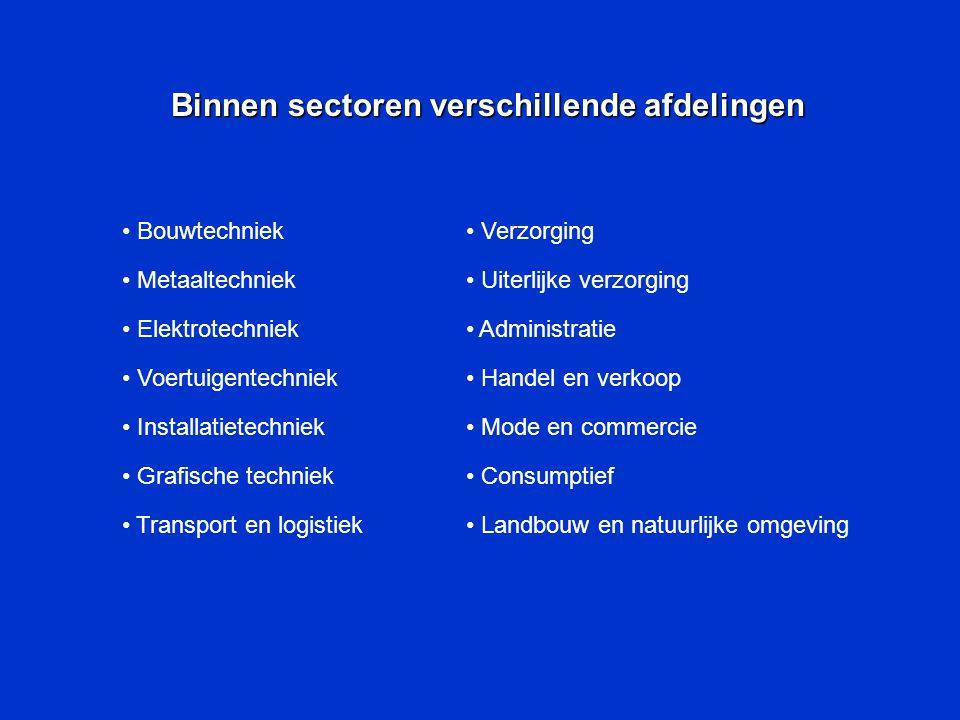 Binnen sectoren verschillende afdelingen