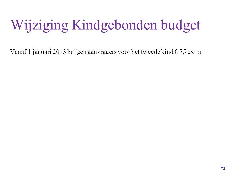 Wijziging Kindgebonden budget
