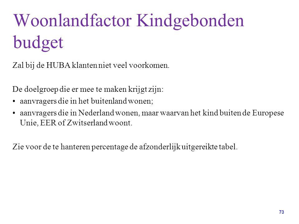 Woonlandfactor Kindgebonden budget