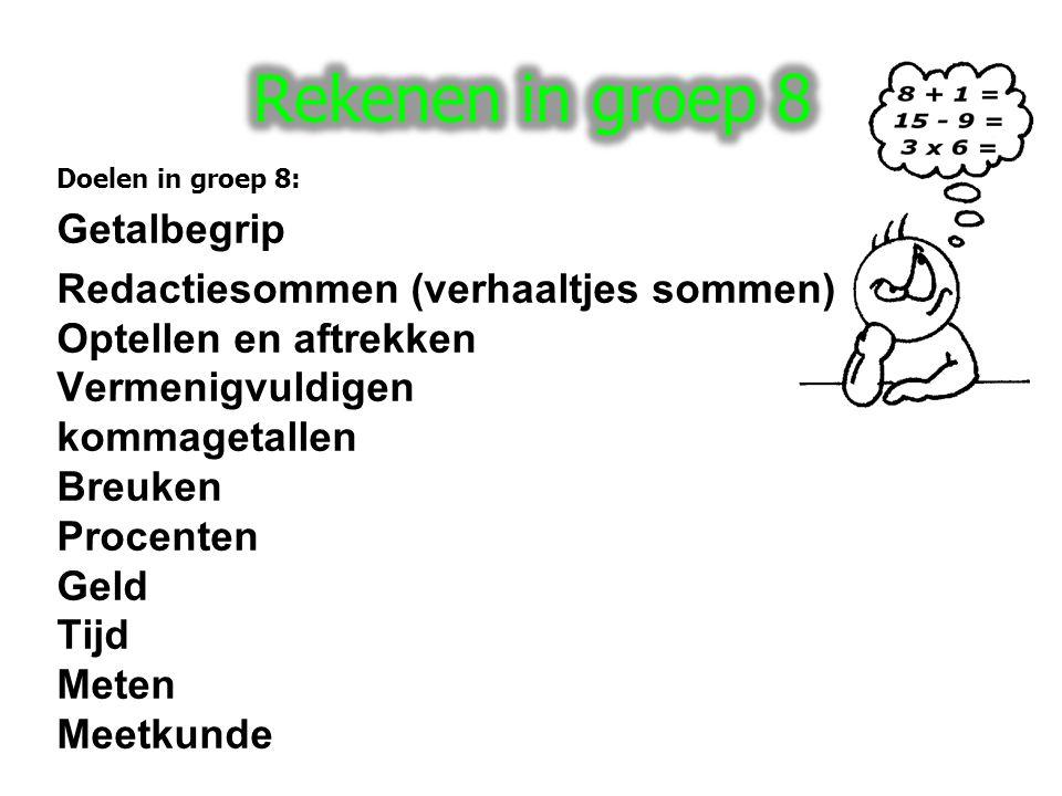 Rekenen in groep 8 Getalbegrip