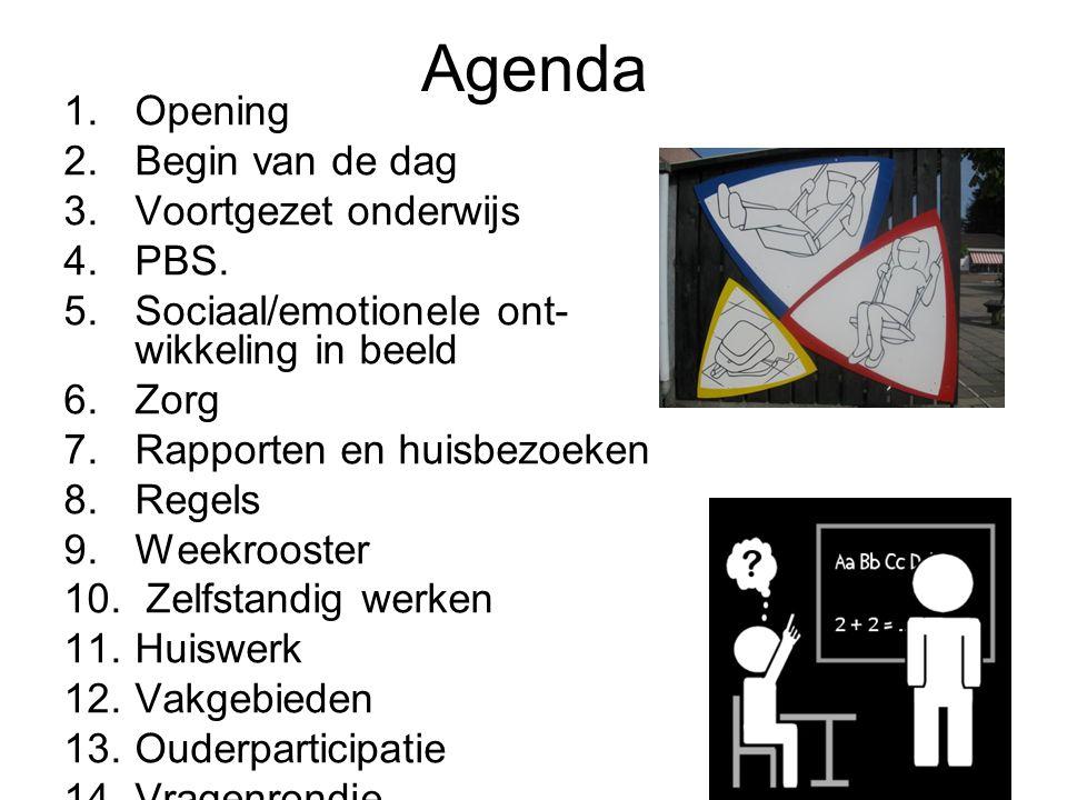 Agenda Opening Begin van de dag Voortgezet onderwijs PBS.