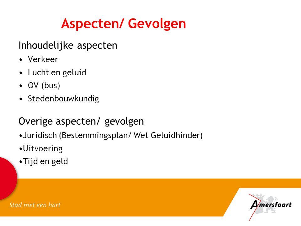 Aspecten/ Gevolgen Inhoudelijke aspecten Overige aspecten/ gevolgen