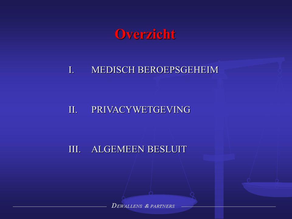 Overzicht MEDISCH BEROEPSGEHEIM PRIVACYWETGEVING ALGEMEEN BESLUIT