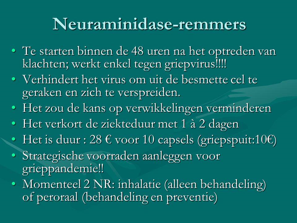 Neuraminidase-remmers