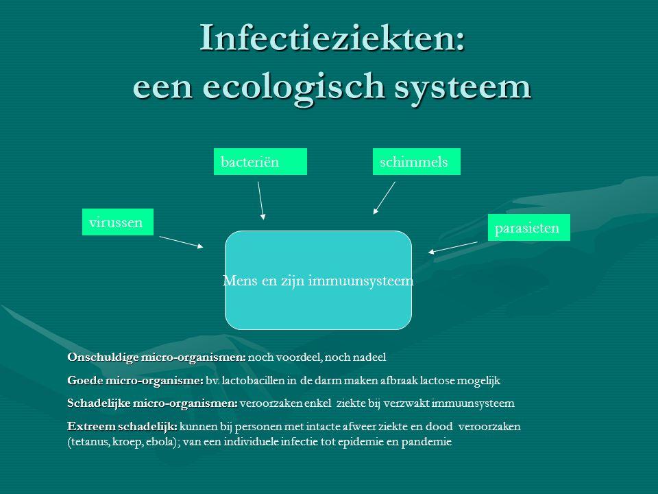 Infectieziekten: een ecologisch systeem