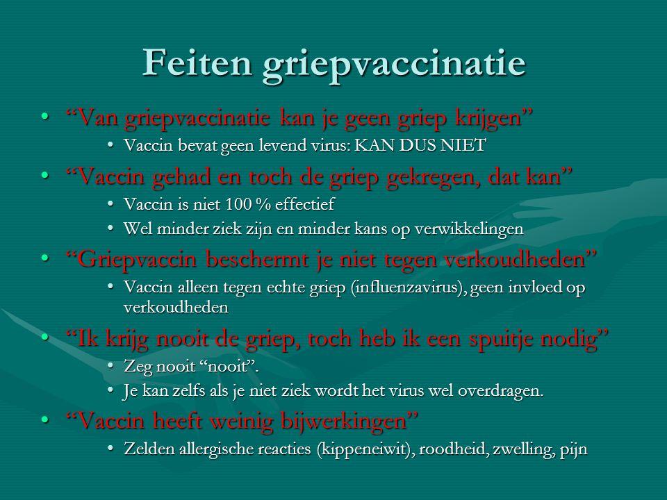 Feiten griepvaccinatie