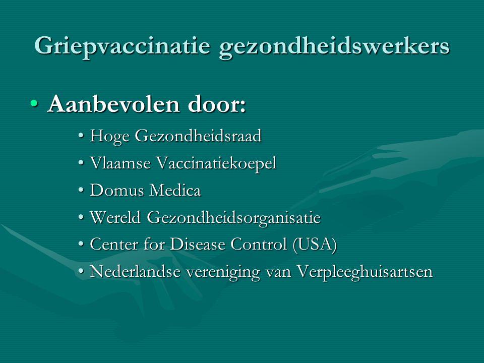 Griepvaccinatie gezondheidswerkers