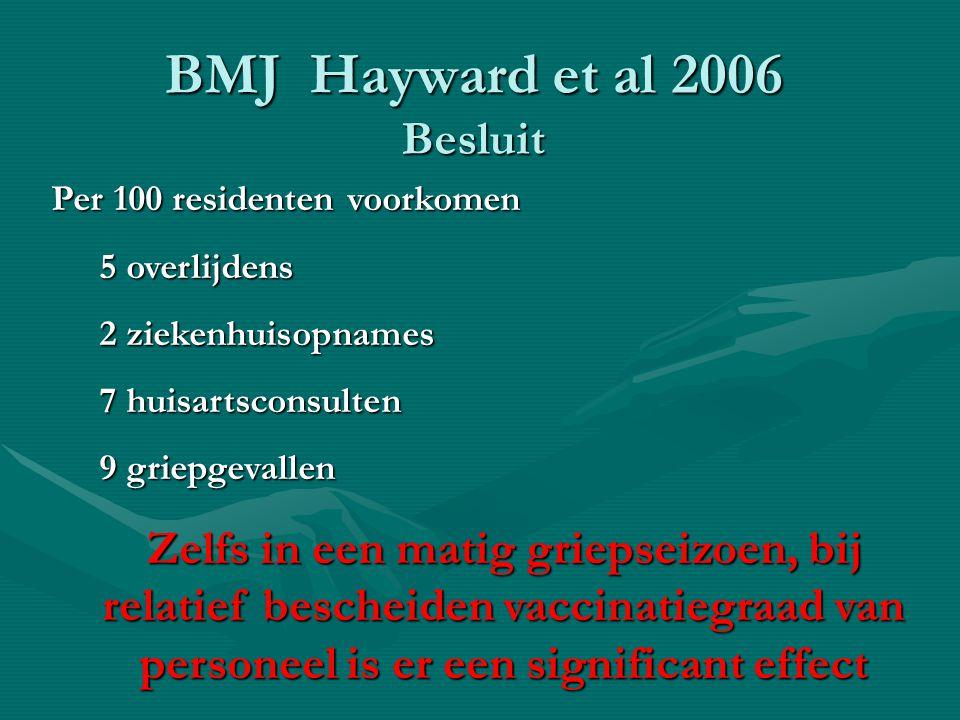 BMJ Hayward et al 2006 Besluit
