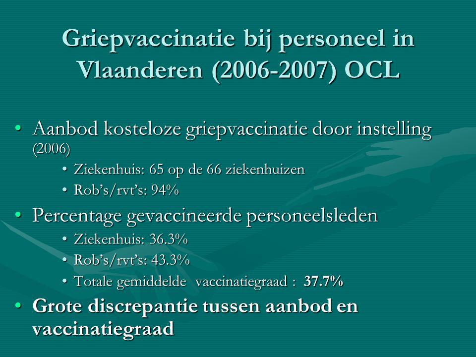 Griepvaccinatie bij personeel in Vlaanderen (2006-2007) OCL