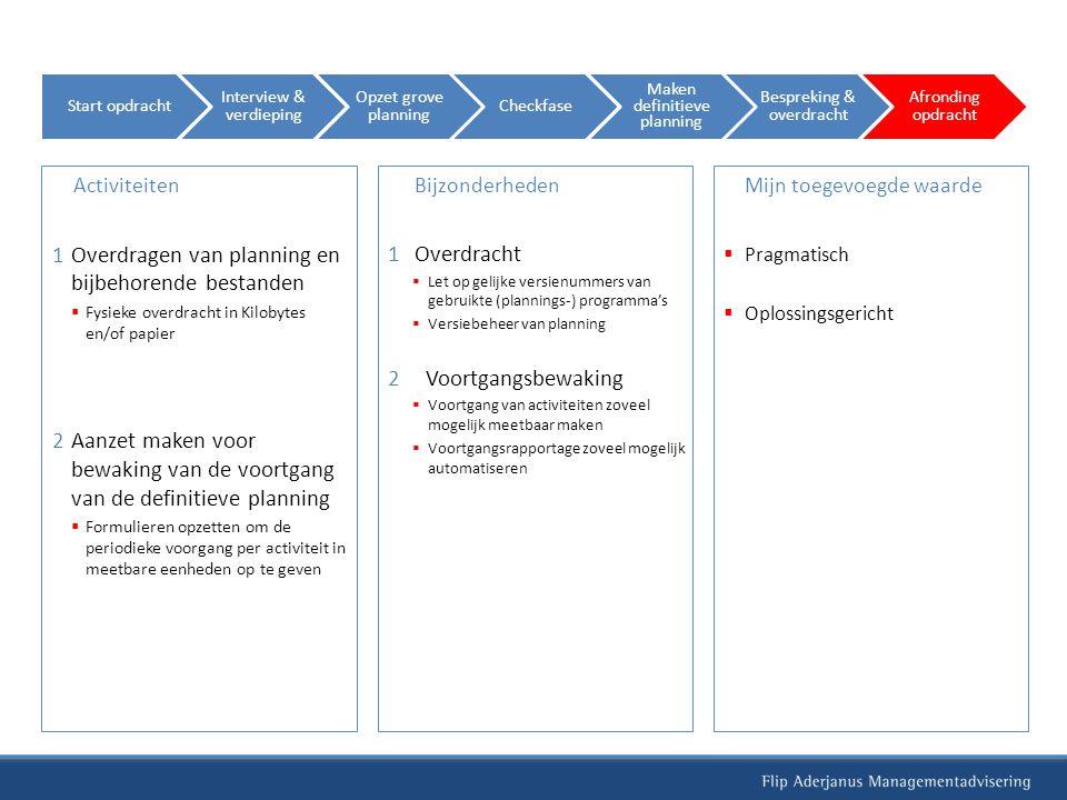 Overdragen van planning en bijbehorende bestanden