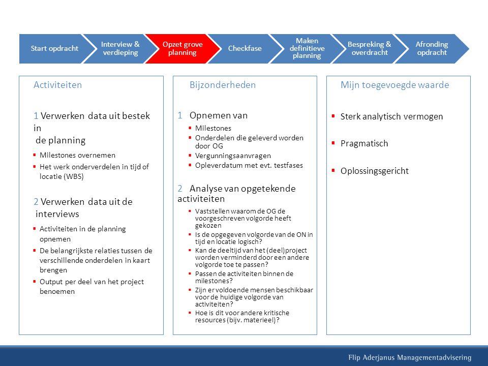 Verwerken data uit bestek in de planning