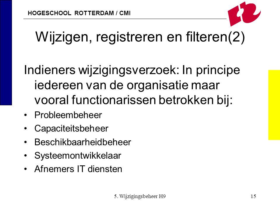 Wijzigen, registreren en filteren(2)