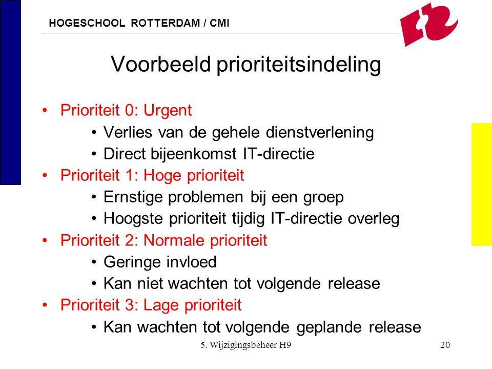 Voorbeeld prioriteitsindeling