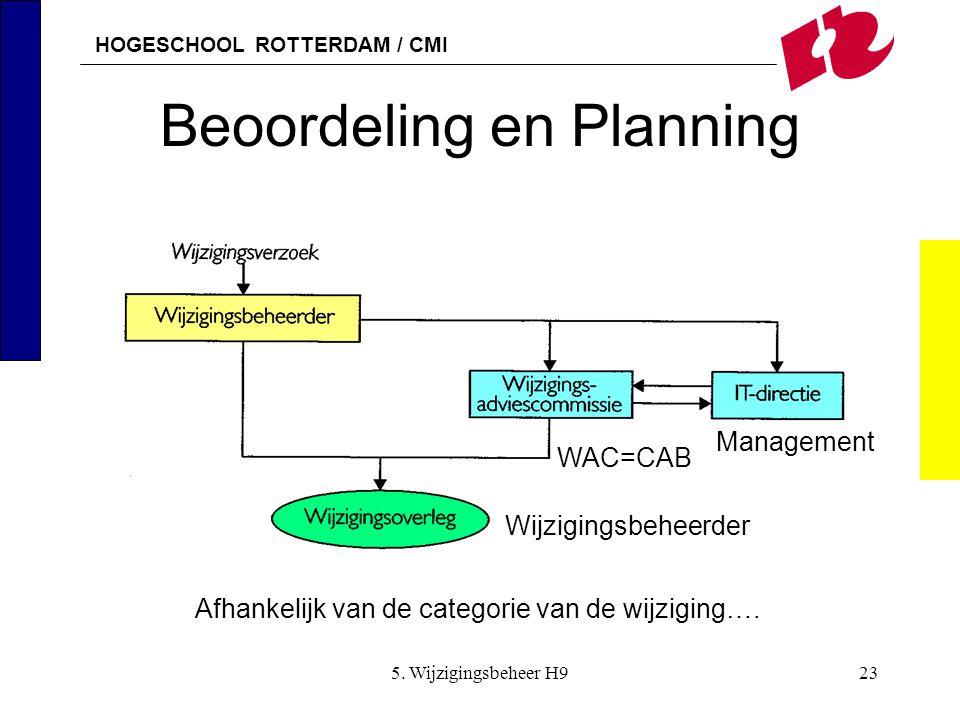 Beoordeling en Planning