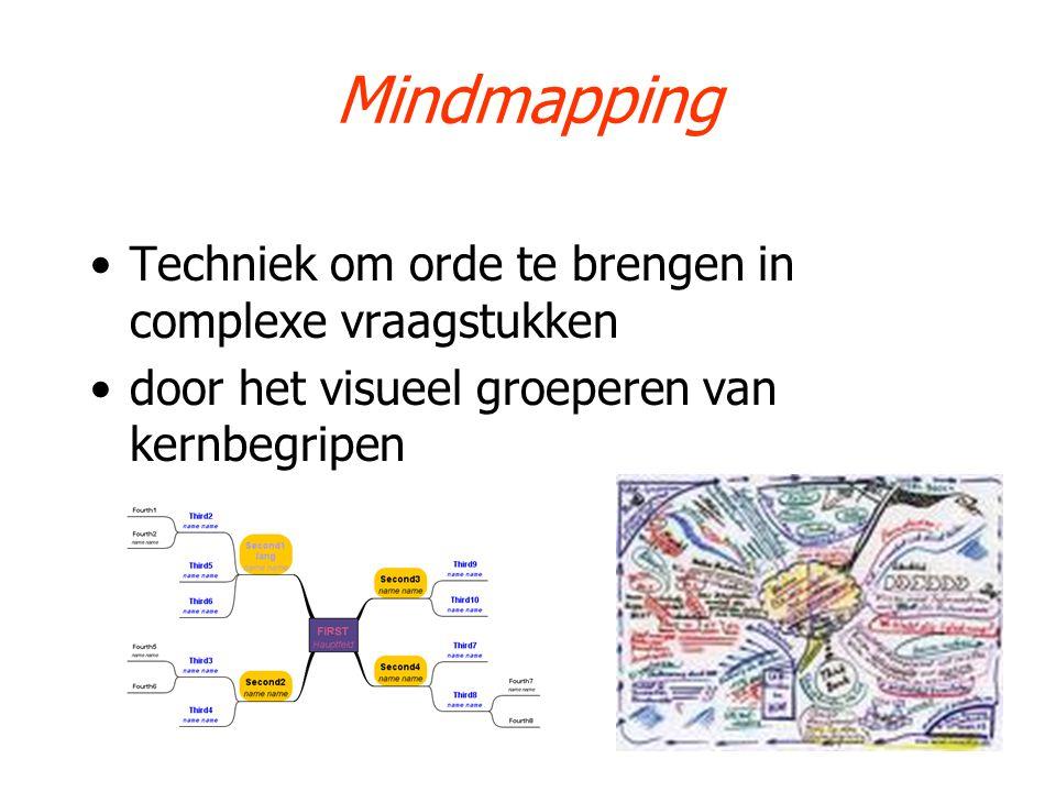 Mindmapping Techniek om orde te brengen in complexe vraagstukken