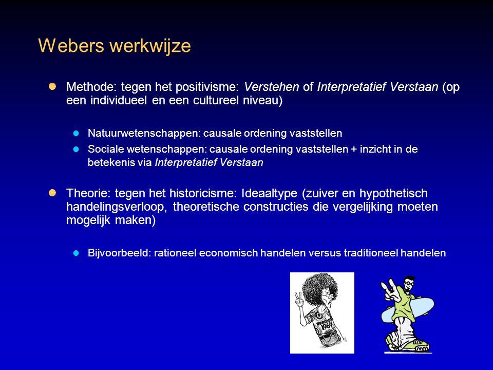 Webers werkwijze Methode: tegen het positivisme: Verstehen of Interpretatief Verstaan (op een individueel en een cultureel niveau)