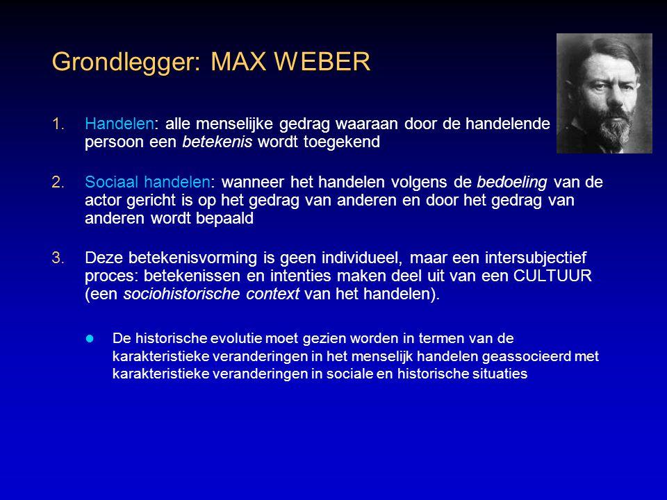 Grondlegger: MAX WEBER