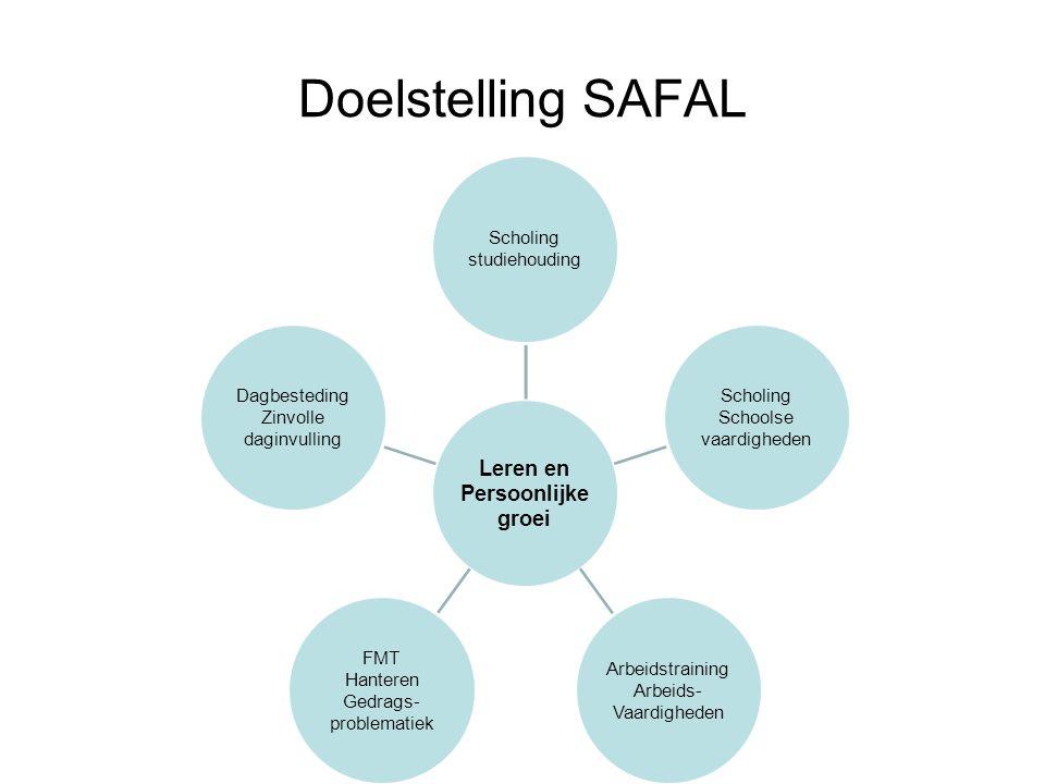 Doelstelling SAFAL Persoonlijke Leren en groei Scholing studiehouding