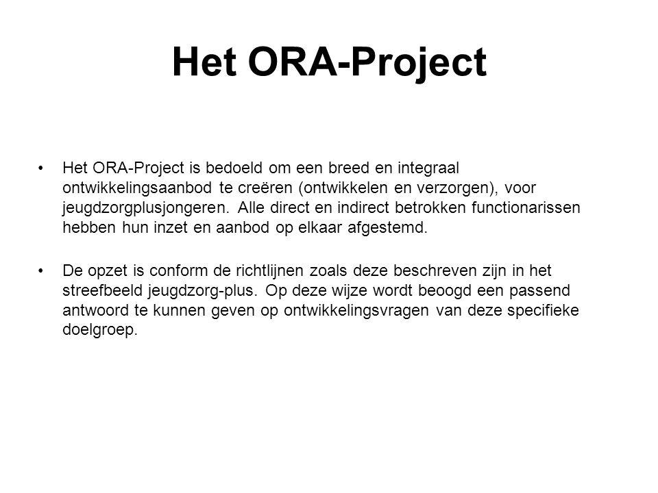 Het ORA-Project