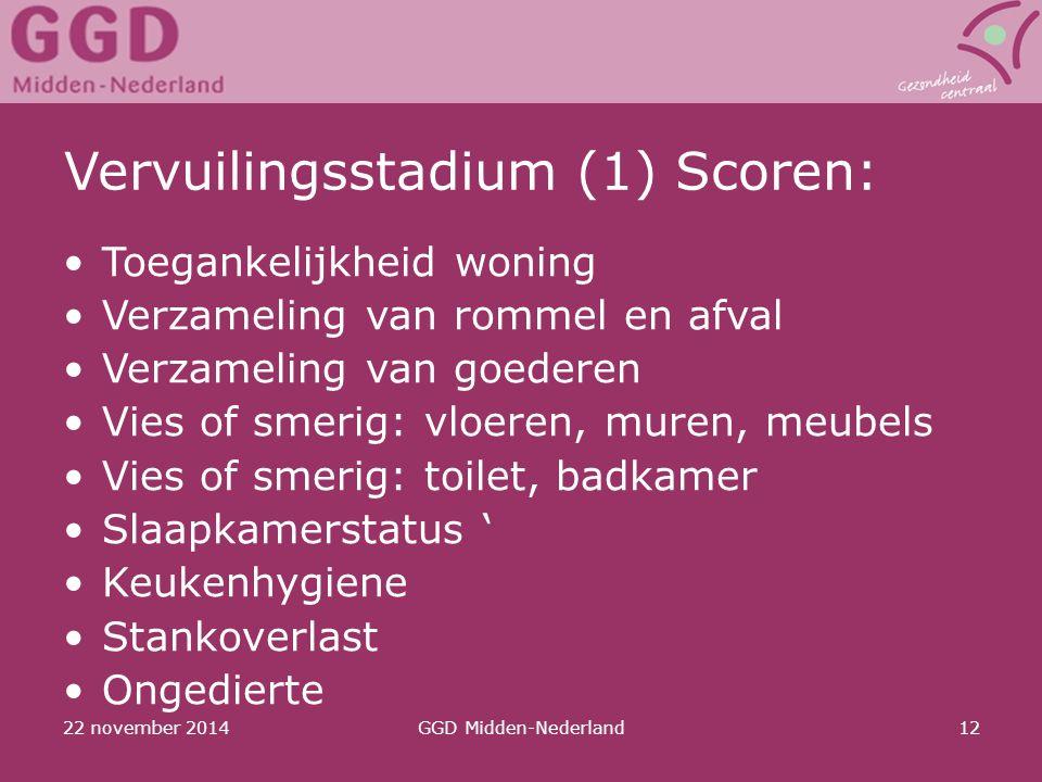 Vervuilingsstadium (1) Scoren: