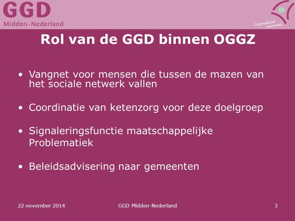 Rol van de GGD binnen OGGZ