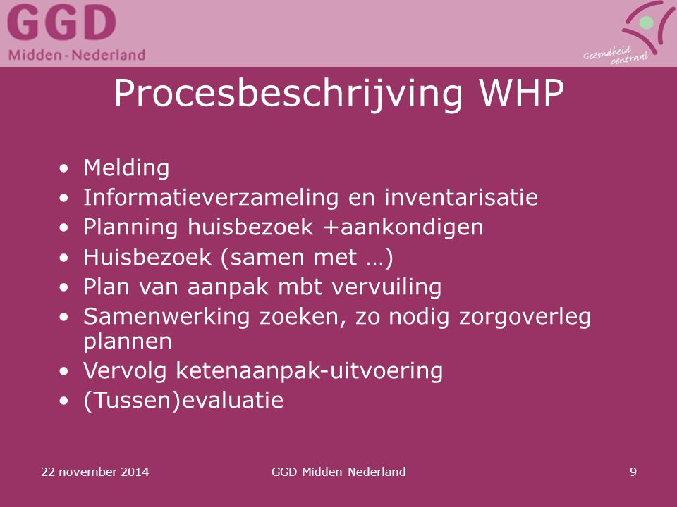 Procesbeschrijving WHP