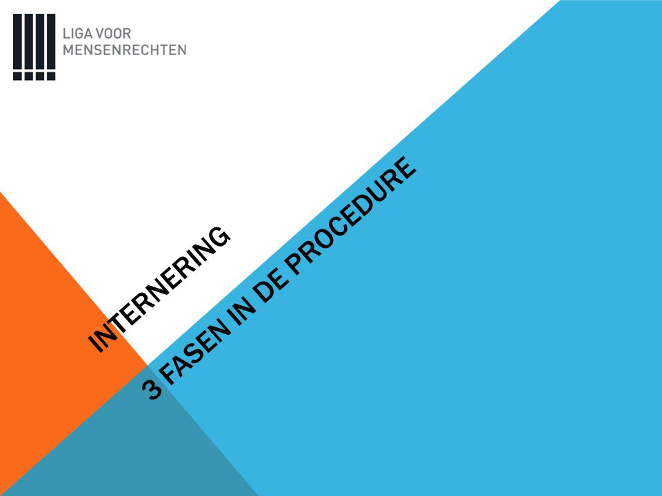 INTERNERING 3 FASEN IN DE PROCEDURE