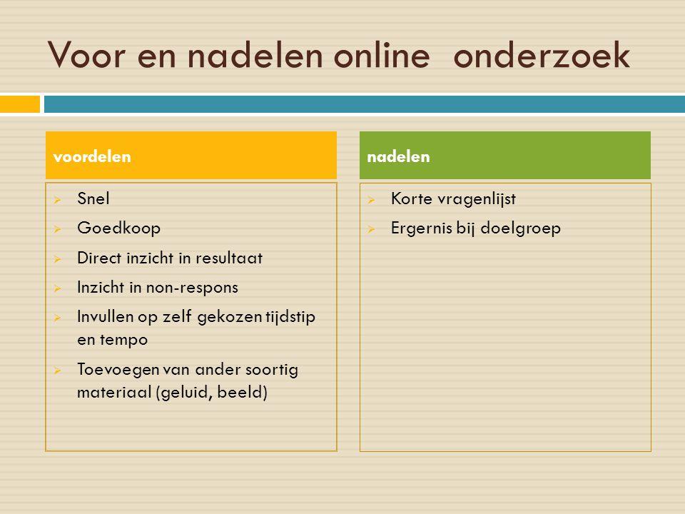 Voor en nadelen online onderzoek