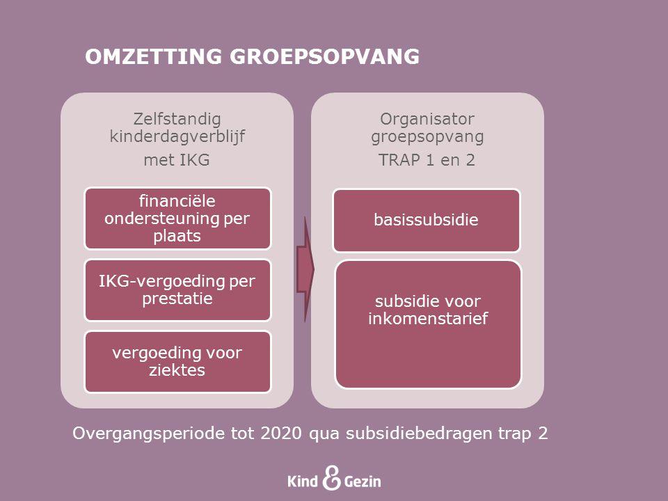 OMZETTING GROEPSOPVANG