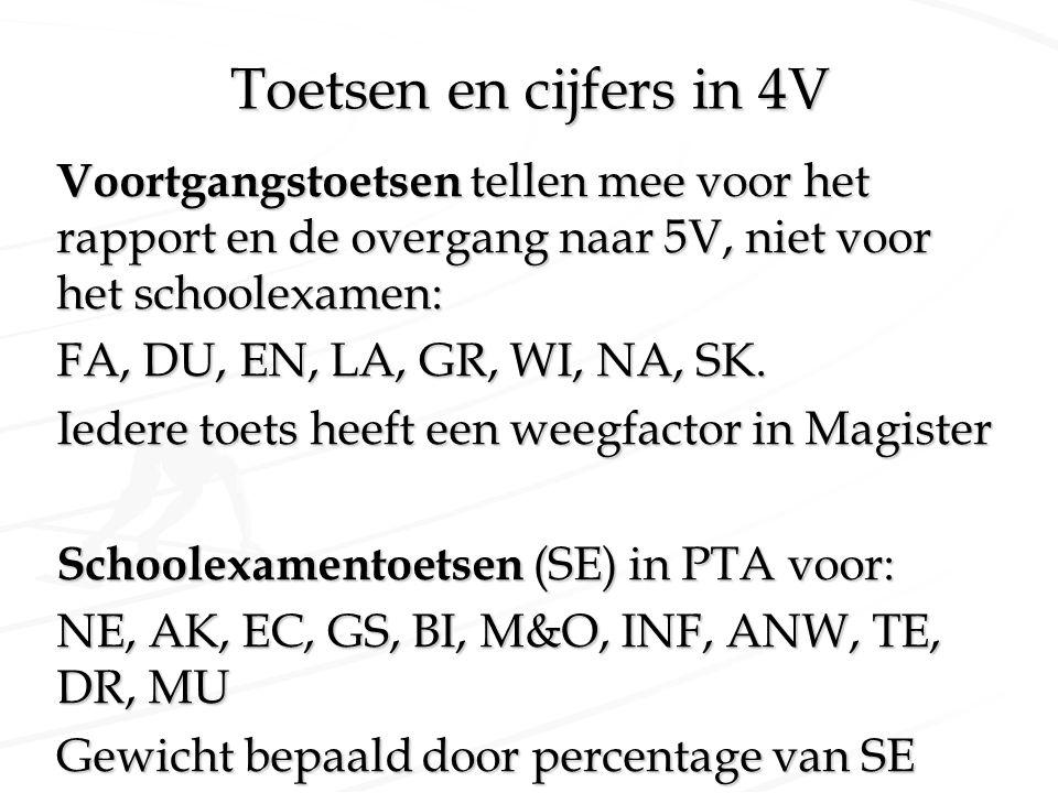 Toetsen en cijfers in 4V Voortgangstoetsen tellen mee voor het rapport en de overgang naar 5V, niet voor het schoolexamen: