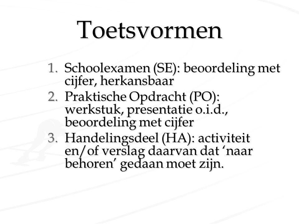 Toetsvormen Schoolexamen (SE): beoordeling met cijfer, herkansbaar