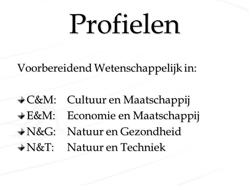 Profielen Voorbereidend Wetenschappelijk in:
