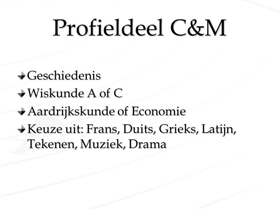 Profieldeel C&M Geschiedenis Wiskunde A of C