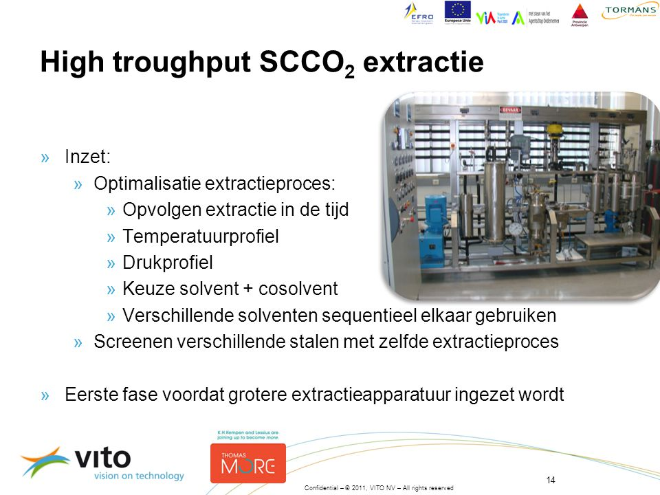 High troughput SCCO2 extractie