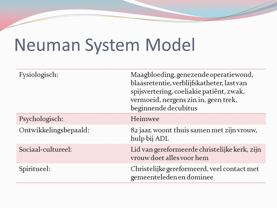 Neuman System Model Fysiologisch:
