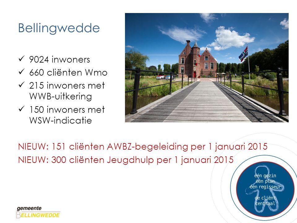Bellingwedde 9024 inwoners 660 cliënten Wmo