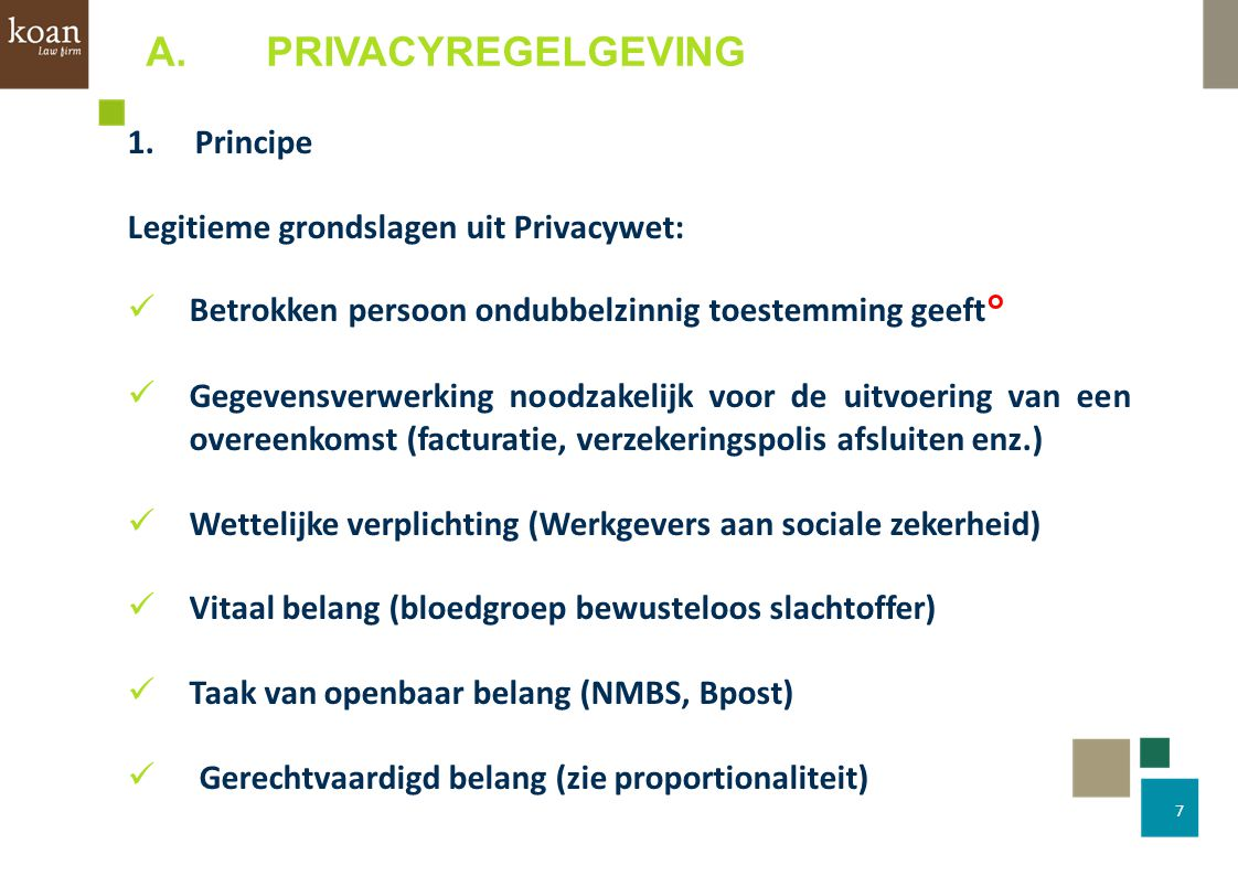 A. PRIVACYREGELGEVING 1. Principe