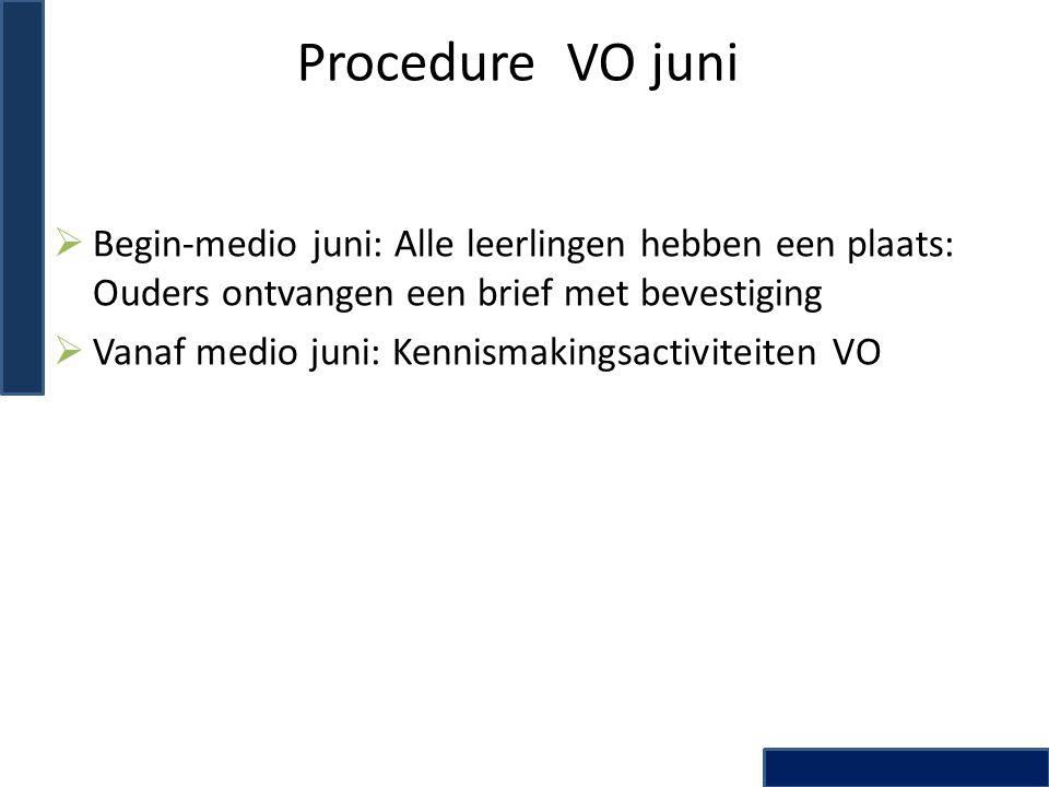 Procedure VO juni Begin-medio juni: Alle leerlingen hebben een plaats: Ouders ontvangen een brief met bevestiging.