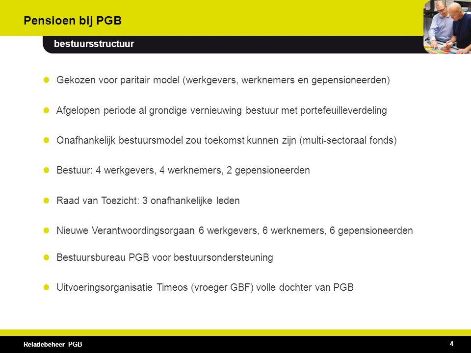 Pensioen bij PGB bestuursstructuur. Gekozen voor paritair model (werkgevers, werknemers en gepensioneerden)