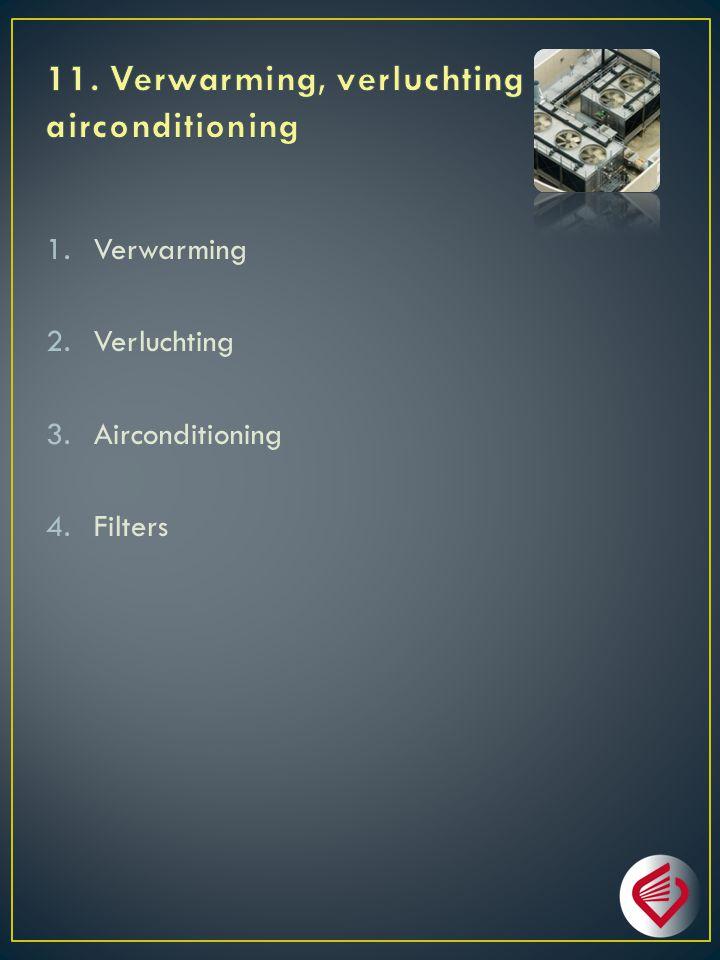 11. Verwarming, verluchting en airconditioning
